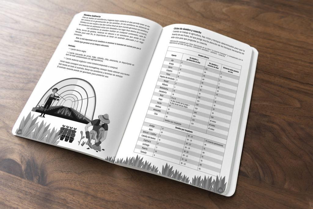 diseno agricultura biodinamica permacultura agenda el arca verde michael contreras cortes Rudolf Steiner 1024x683 - Agenda libro: Diseño, dirección de arte e ilustración